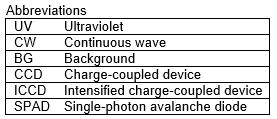 Abbreviations_image