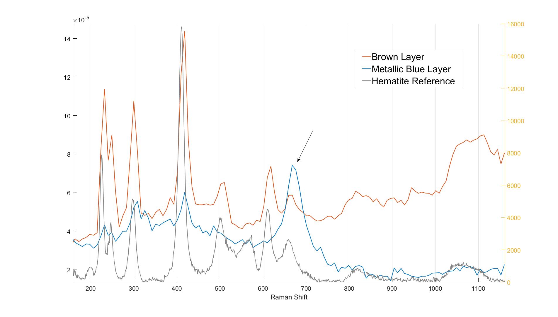 2_compared_spectra